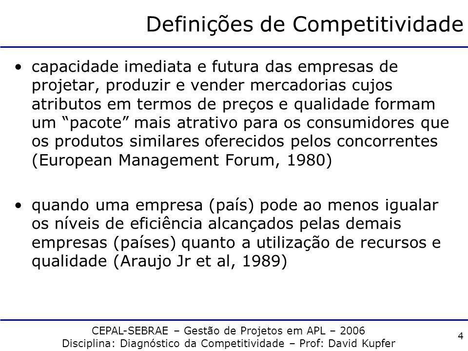 CEPAL-SEBRAE – Gestão de Projetos em APL – 2006 Disciplina: Diagnóstico da Competitividade – Prof: David Kupfer 3 Definições de Competitividade aptidã
