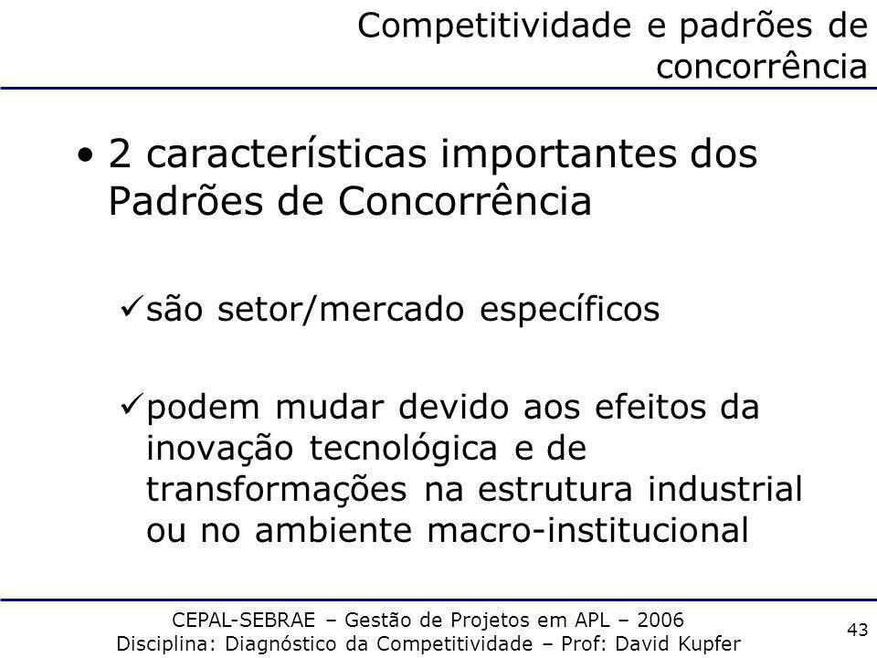 CEPAL-SEBRAE – Gestão de Projetos em APL – 2006 Disciplina: Diagnóstico da Competitividade – Prof: David Kupfer 42 Determinantes da competitividade Fa