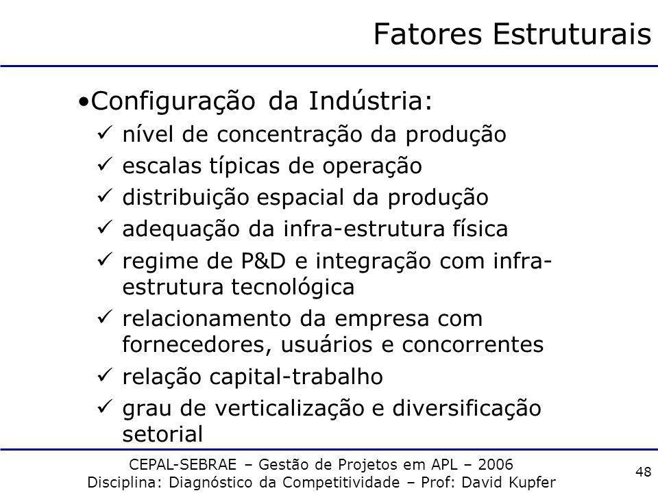 CEPAL-SEBRAE – Gestão de Projetos em APL – 2006 Disciplina: Diagnóstico da Competitividade – Prof: David Kupfer 47 Fatores Estruturais Mercado taxas d