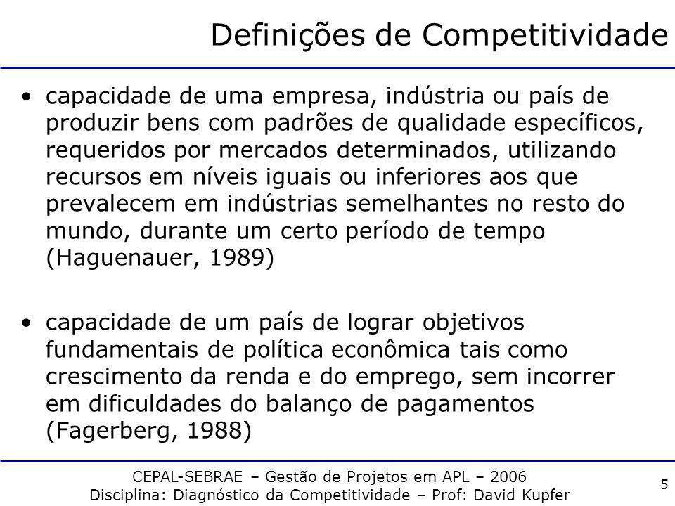 CEPAL-SEBRAE – Gestão de Projetos em APL – 2006 Disciplina: Diagnóstico da Competitividade – Prof: David Kupfer 4 Definições de Competitividade capaci