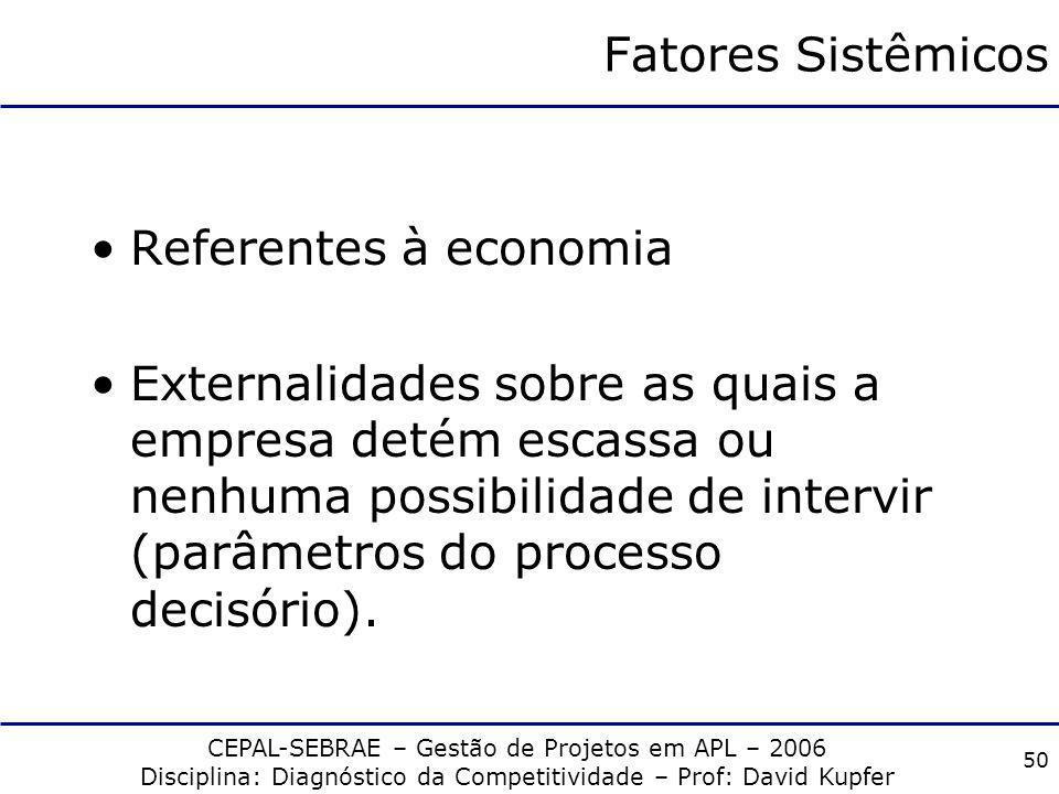CEPAL-SEBRAE – Gestão de Projetos em APL – 2006 Disciplina: Diagnóstico da Competitividade – Prof: David Kupfer 49 Fatores Estruturais Regime de incen