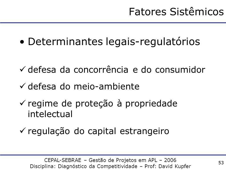 CEPAL-SEBRAE – Gestão de Projetos em APL – 2006 Disciplina: Diagnóstico da Competitividade – Prof: David Kupfer 52 Fatores Sistêmicos Determinantes po