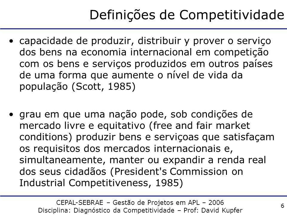 CEPAL-SEBRAE – Gestão de Projetos em APL – 2006 Disciplina: Diagnóstico da Competitividade – Prof: David Kupfer 5 Definições de Competitividade capaci
