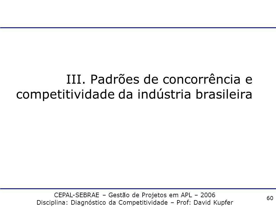 CEPAL-SEBRAE – Gestão de Projetos em APL – 2006 Disciplina: Diagnóstico da Competitividade – Prof: David Kupfer 59 Educação Básica Formação Profission