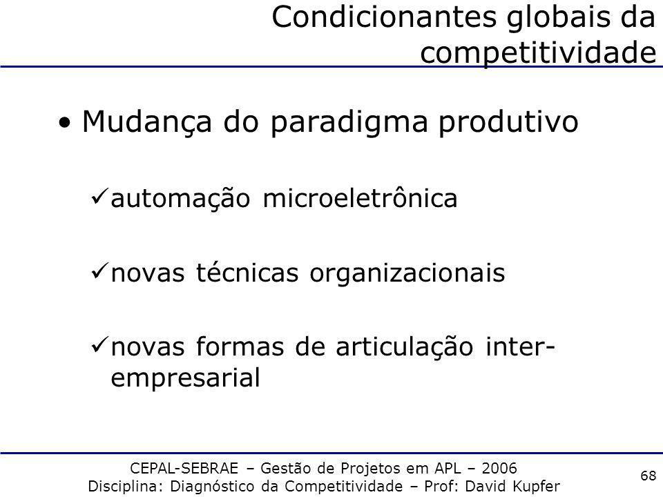 CEPAL-SEBRAE – Gestão de Projetos em APL – 2006 Disciplina: Diagnóstico da Competitividade – Prof: David Kupfer 67 Condicionantes globais da competiti