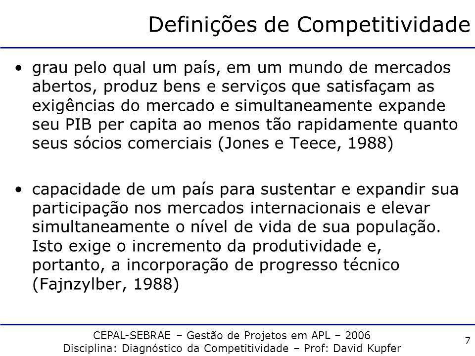 CEPAL-SEBRAE – Gestão de Projetos em APL – 2006 Disciplina: Diagnóstico da Competitividade – Prof: David Kupfer 6 Definições de Competitividade capaci