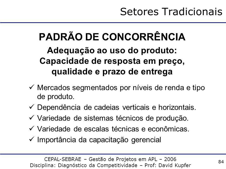 CEPAL-SEBRAE – Gestão de Projetos em APL – 2006 Disciplina: Diagnóstico da Competitividade – Prof: David Kupfer 83 Setores Tradicionais
