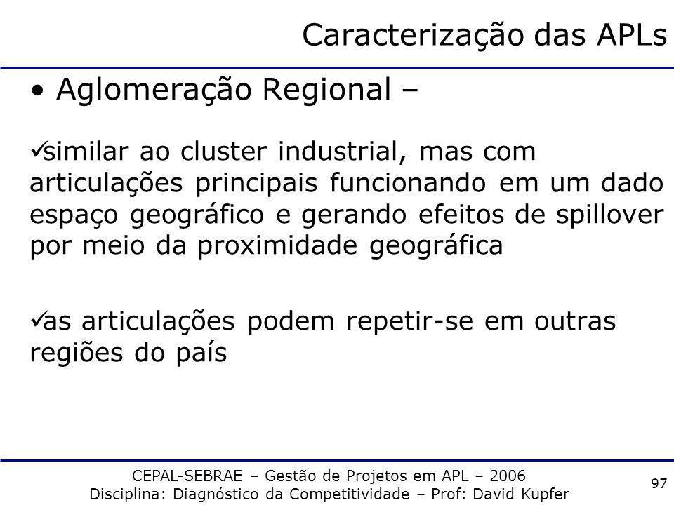 CEPAL-SEBRAE – Gestão de Projetos em APL – 2006 Disciplina: Diagnóstico da Competitividade – Prof: David Kupfer 96 Caracterização das APLs Aglomeração