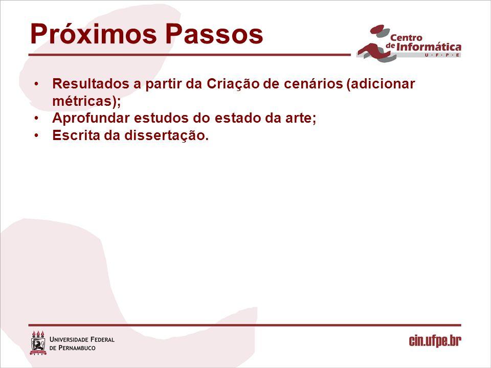 Próximos Passos Resultados a partir da Criação de cenários (adicionar métricas); Aprofundar estudos do estado da arte; Escrita da dissertação.