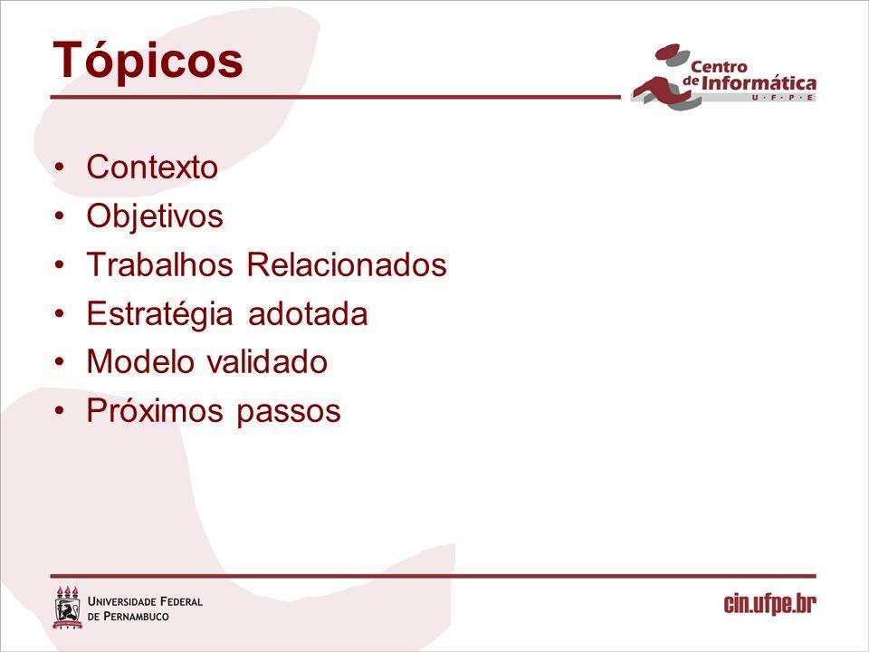 Tópicos Contexto Objetivos Trabalhos Relacionados Estratégia adotada Modelo validado Próximos passos
