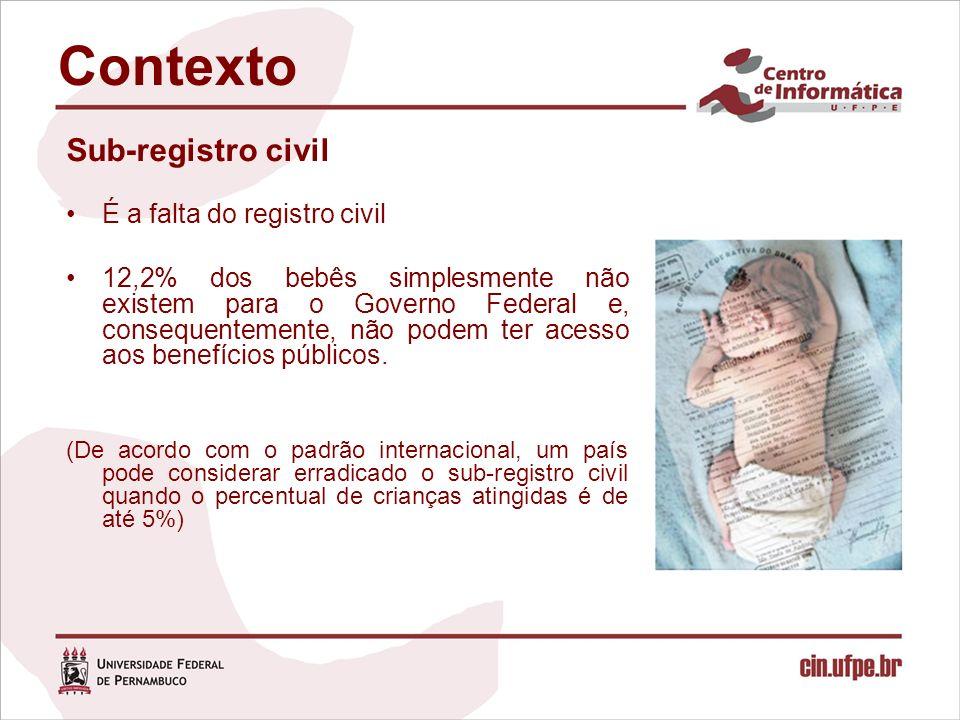 Contexto Sub-registro civil É a falta do registro civil 12,2% dos bebês simplesmente não existem para o Governo Federal e, consequentemente, não podem ter acesso aos benefícios públicos.