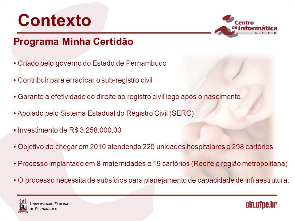 Contexto Programa Minha Certidão Criado pelo governo do Estado de Pernambuco Contribuir para erradicar o sub-registro civil Garante a efetividade do direito ao registro civil logo após o nascimento.
