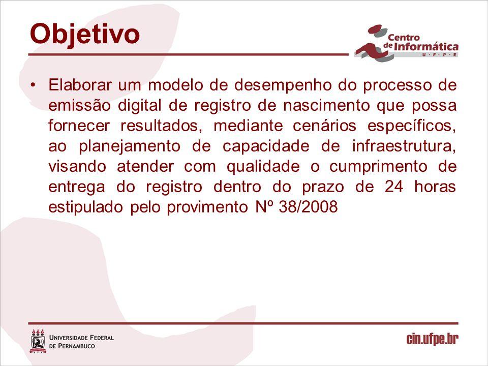 Objetivo Elaborar um modelo de desempenho do processo de emissão digital de registro de nascimento que possa fornecer resultados, mediante cenários específicos, ao planejamento de capacidade de infraestrutura, visando atender com qualidade o cumprimento de entrega do registro dentro do prazo de 24 horas estipulado pelo provimento Nº 38/2008