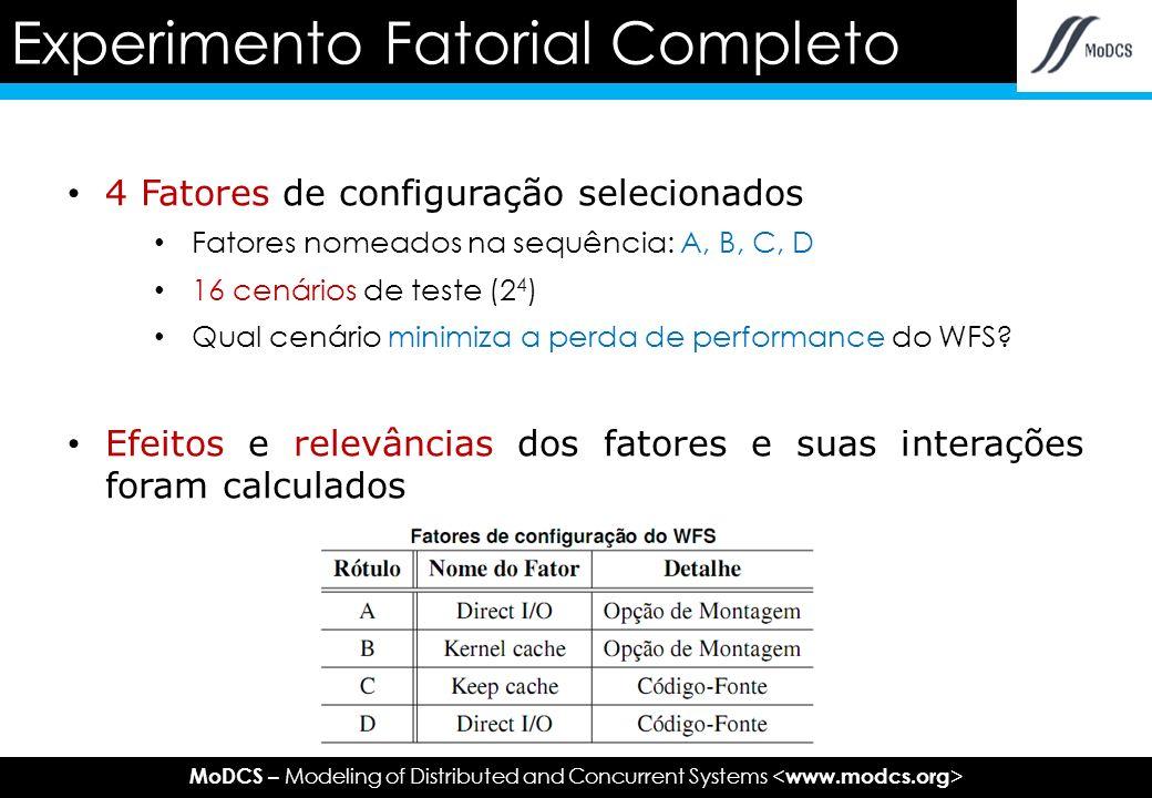 MoDCS – Modeling of Distributed and Concurrent Systems 4 Fatores de configuração selecionados Fatores nomeados na sequência: A, B, C, D 16 cenários de teste (2 4 ) Qual cenário minimiza a perda de performance do WFS.