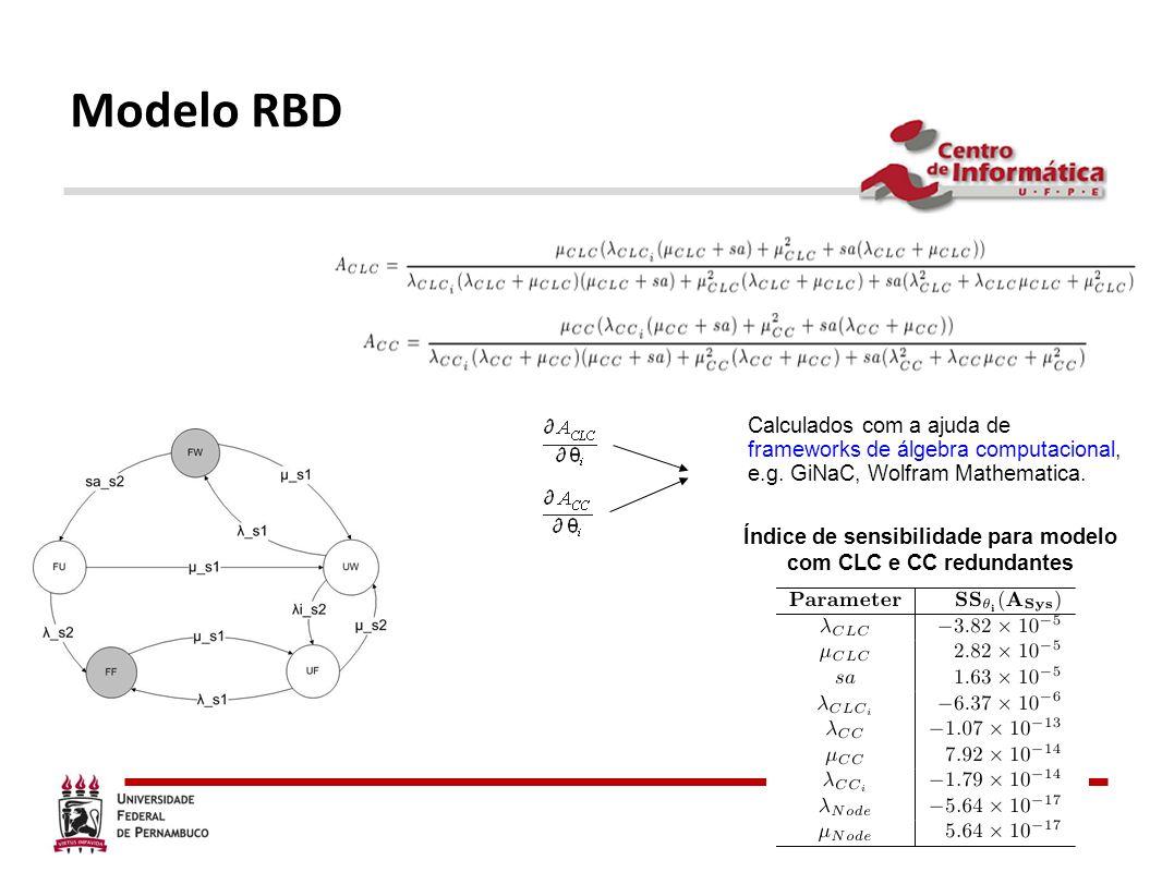 Modelo RBD Índice de sensibilidade para modelo com CLC e CC redundantes Calculados com a ajuda de frameworks de álgebra computacional, e.g. GiNaC, Wol