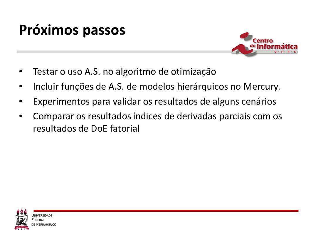 Próximos passos Testar o uso A.S. no algoritmo de otimização Incluir funções de A.S. de modelos hierárquicos no Mercury. Experimentos para validar os