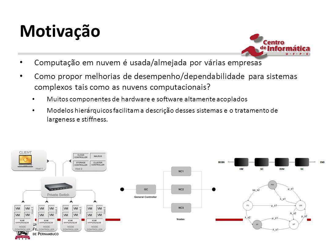 Motivação Computação em nuvem é usada/almejada por várias empresas Como propor melhorias de desempenho/dependabilidade para sistemas complexos tais co