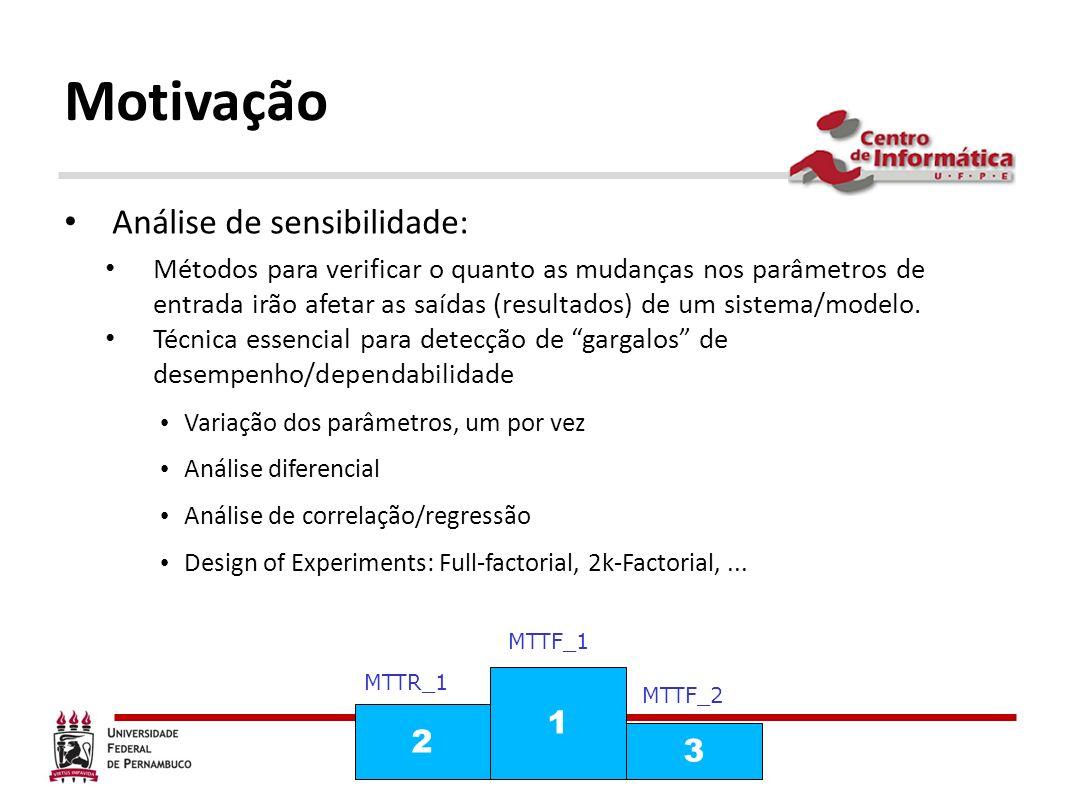 Motivação Análise de sensibilidade: Métodos para verificar o quanto as mudanças nos parâmetros de entrada irão afetar as saídas (resultados) de um sis