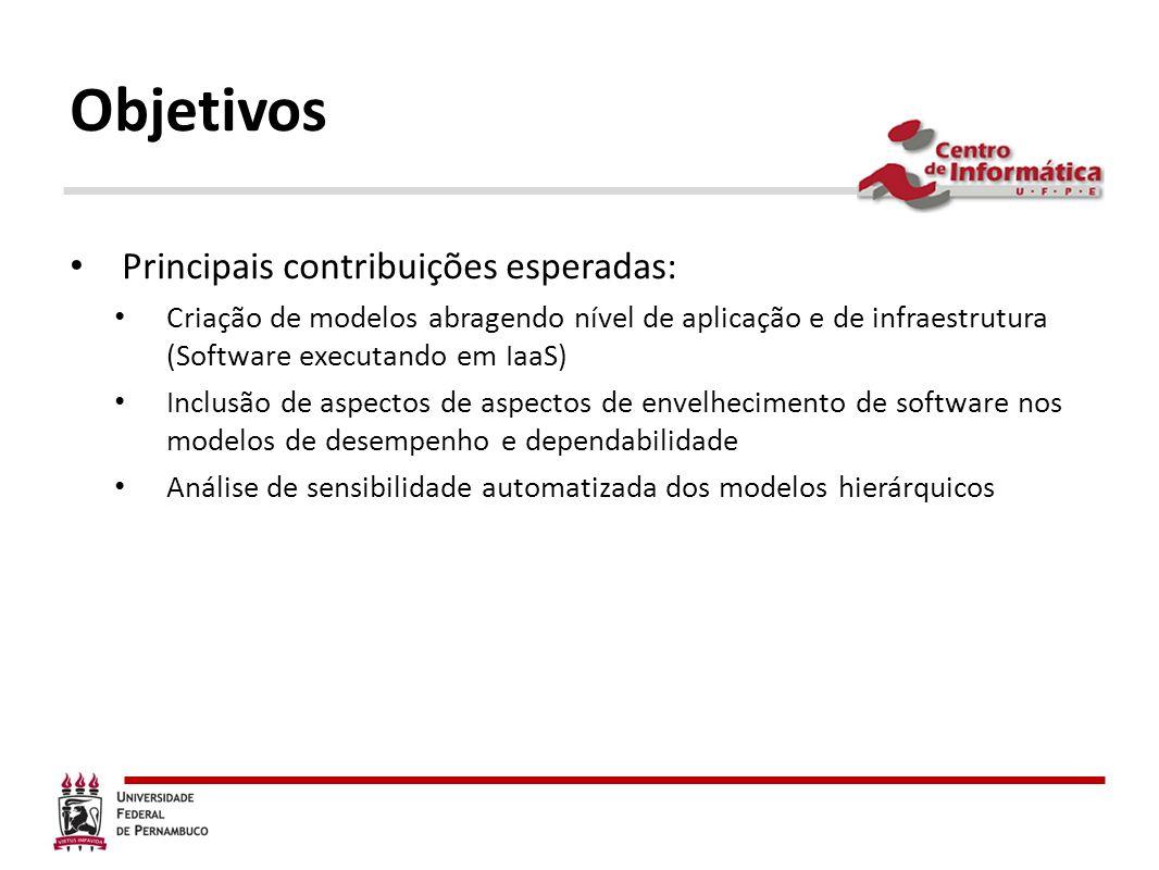 Objetivos Principais contribuições esperadas: Criação de modelos abragendo nível de aplicação e de infraestrutura (Software executando em IaaS) Inclus