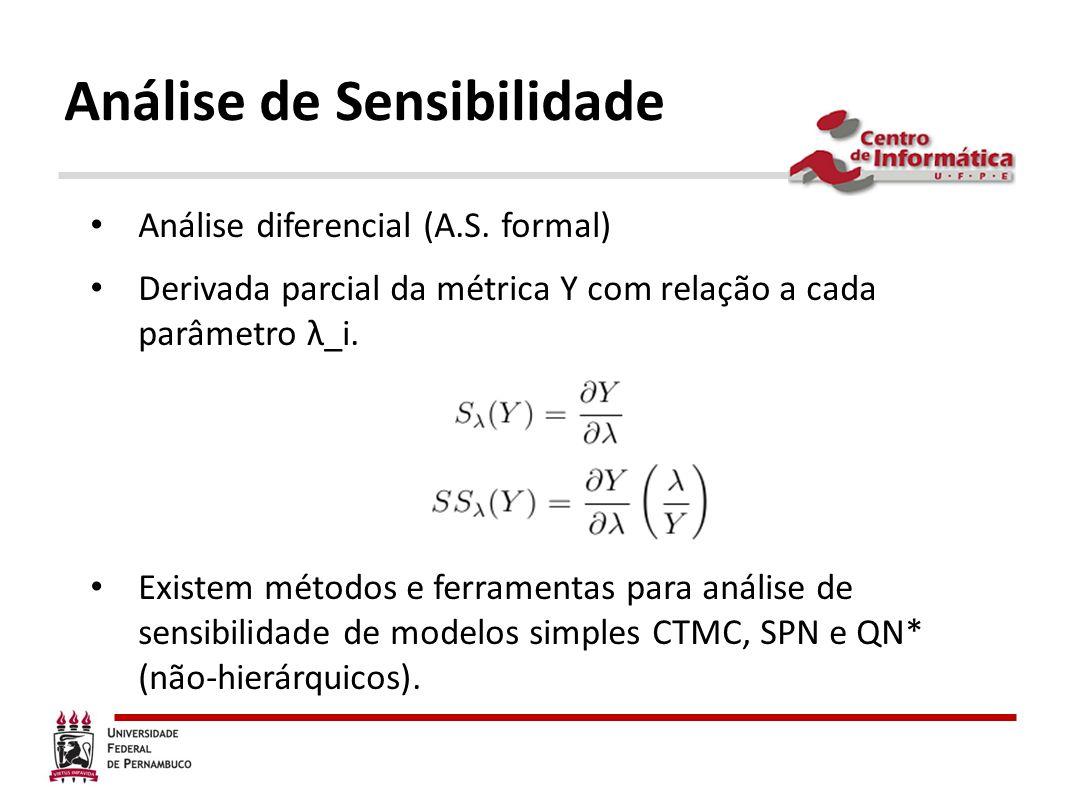 Análise diferencial (A.S. formal) Derivada parcial da métrica Y com relação a cada parâmetro λ_i. Existem métodos e ferramentas para análise de sensib