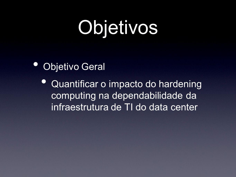 Objetivos Objetivo Geral Quanticar o impacto do hardening computing na dependabilidade da infraestrutura de TI do data center