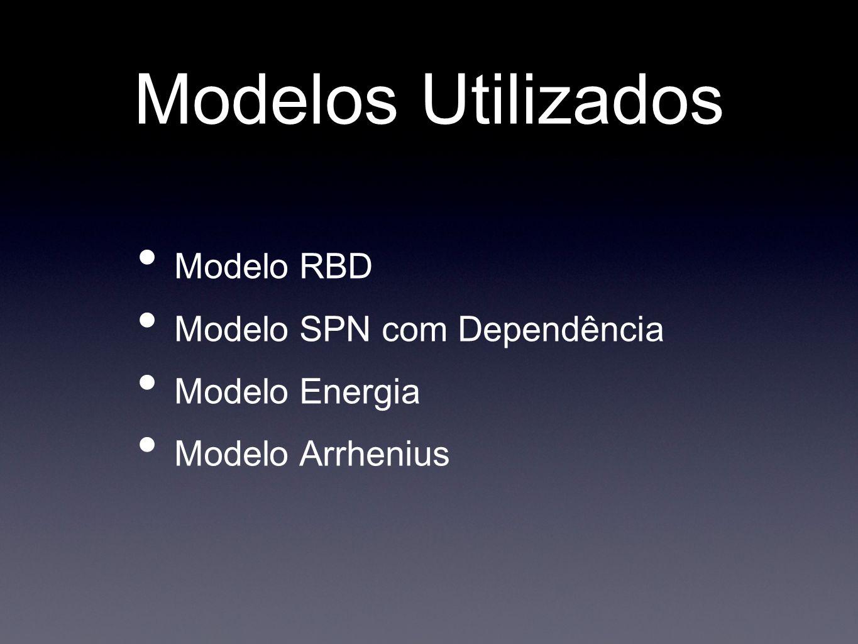 Modelos Utilizados Modelo RBD Modelo SPN com Dependência Modelo Energia Modelo Arrhenius