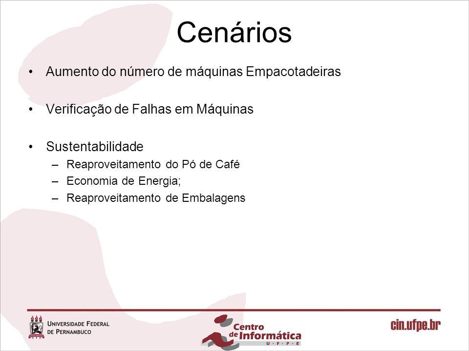 Cenários Aumento do número de máquinas Empacotadeiras Verificação de Falhas em Máquinas Sustentabilidade –Reaproveitamento do Pó de Café –Economia de