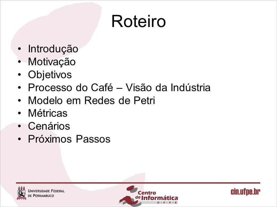 Roteiro Introdução Motivação Objetivos Processo do Café – Visão da Indústria Modelo em Redes de Petri Métricas Cenários Próximos Passos