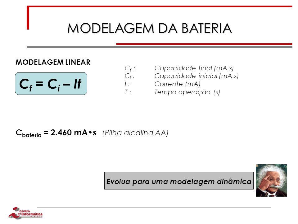 Evolua para uma modelagem dinâmica MODELAGEM DA BATERIA MODELAGEM LINEAR C bateria = 2.460 mAs (Pilha alcalina AA) C f = C i – It C f :Capacidade fina