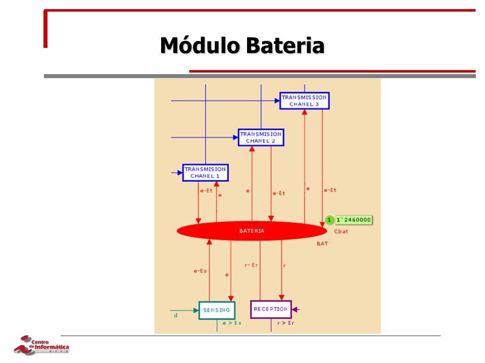 Módulo Bateria