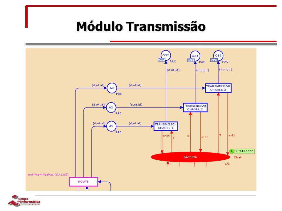Módulo Transmissão