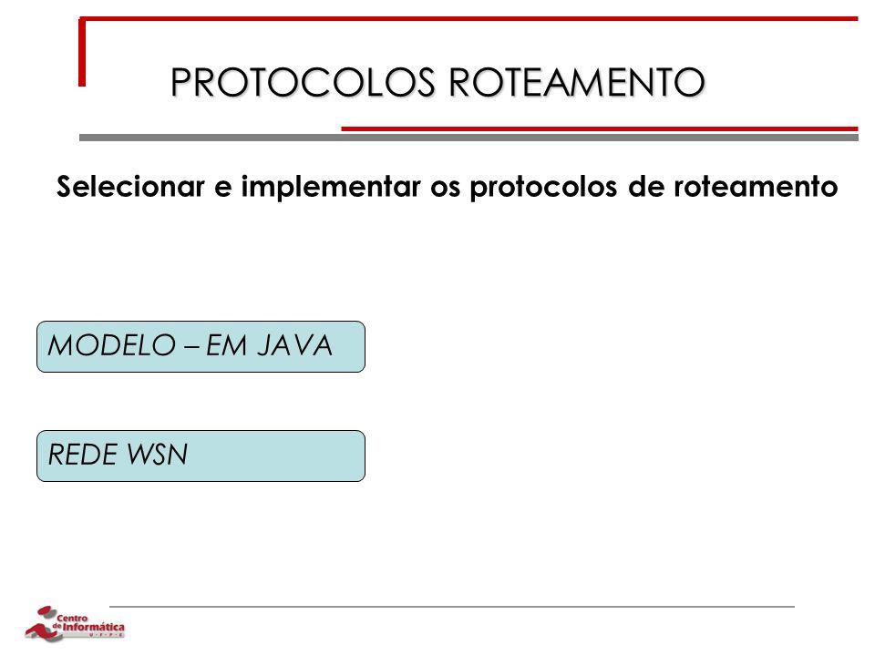 PROTOCOLOS ROTEAMENTO Selecionar e implementar os protocolos de roteamento REDE WSN MODELO – EM JAVA