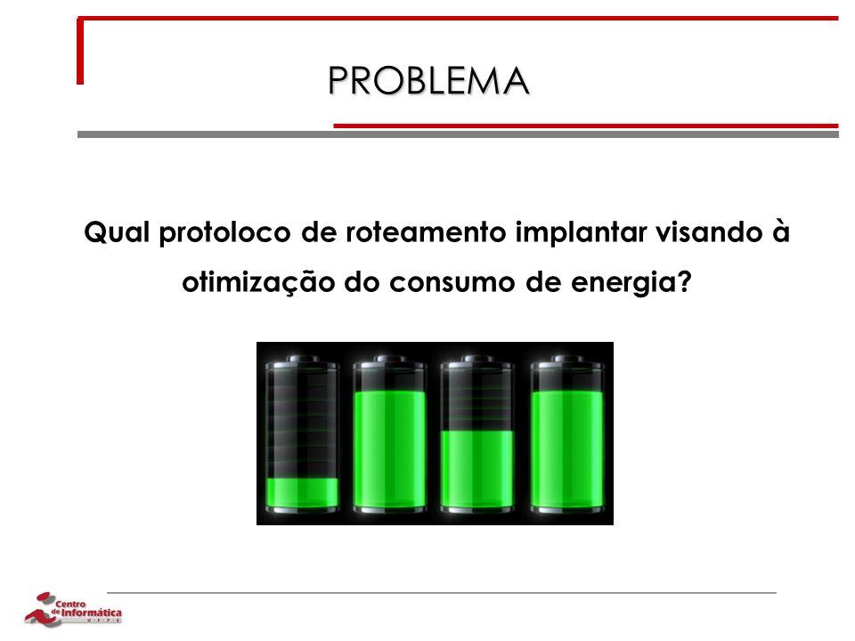 PROBLEMA Qual protoloco de roteamento implantar visando à otimização do consumo de energia?