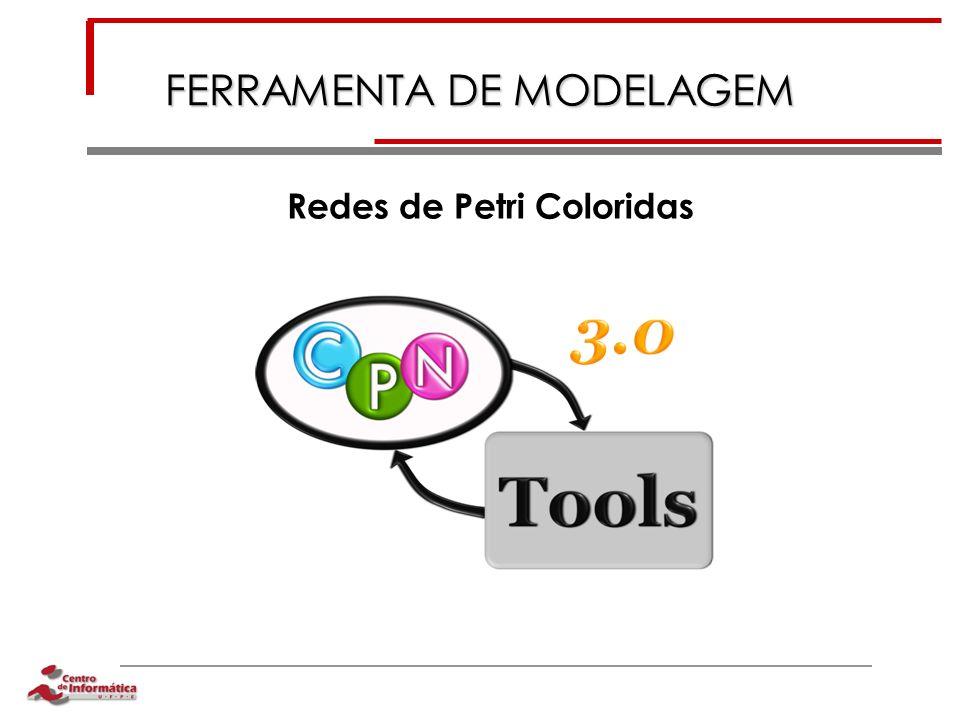 FERRAMENTA DE MODELAGEM Redes de Petri Coloridas