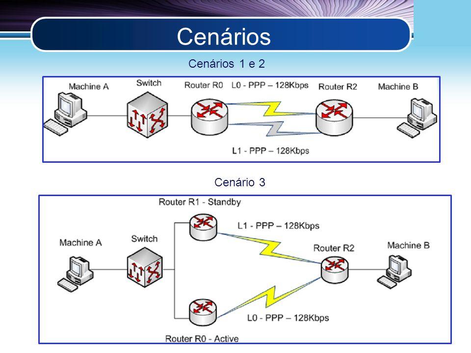 Cenários Cenários 1 e 2 Cenário 3