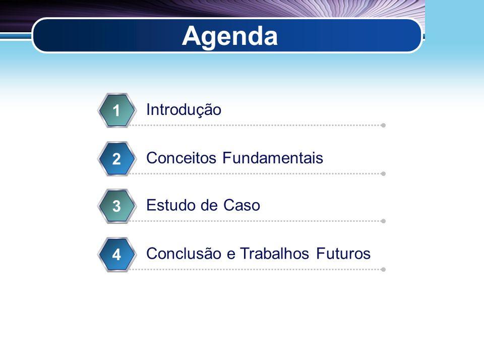 LOGO Agenda Introdução 1 Conceitos Fundamentais 2 Estudo de Caso 3 Conclusão e Trabalhos Futuros 4