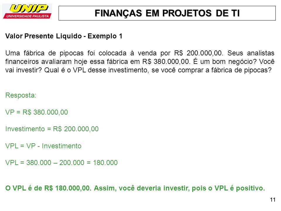 FINANÇAS EM PROJETOS DE TI 11 Valor Presente Liquido - Exemplo 1 Uma fábrica de pipocas foi colocada à venda por R$ 200.000,00. Seus analistas finance