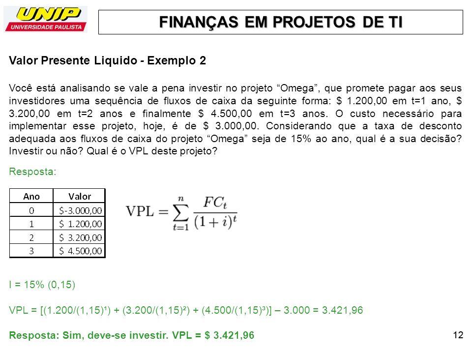 FINANÇAS EM PROJETOS DE TI 12 Valor Presente Liquido - Exemplo 2 Você está analisando se vale a pena investir no projeto Omega, que promete pagar aos