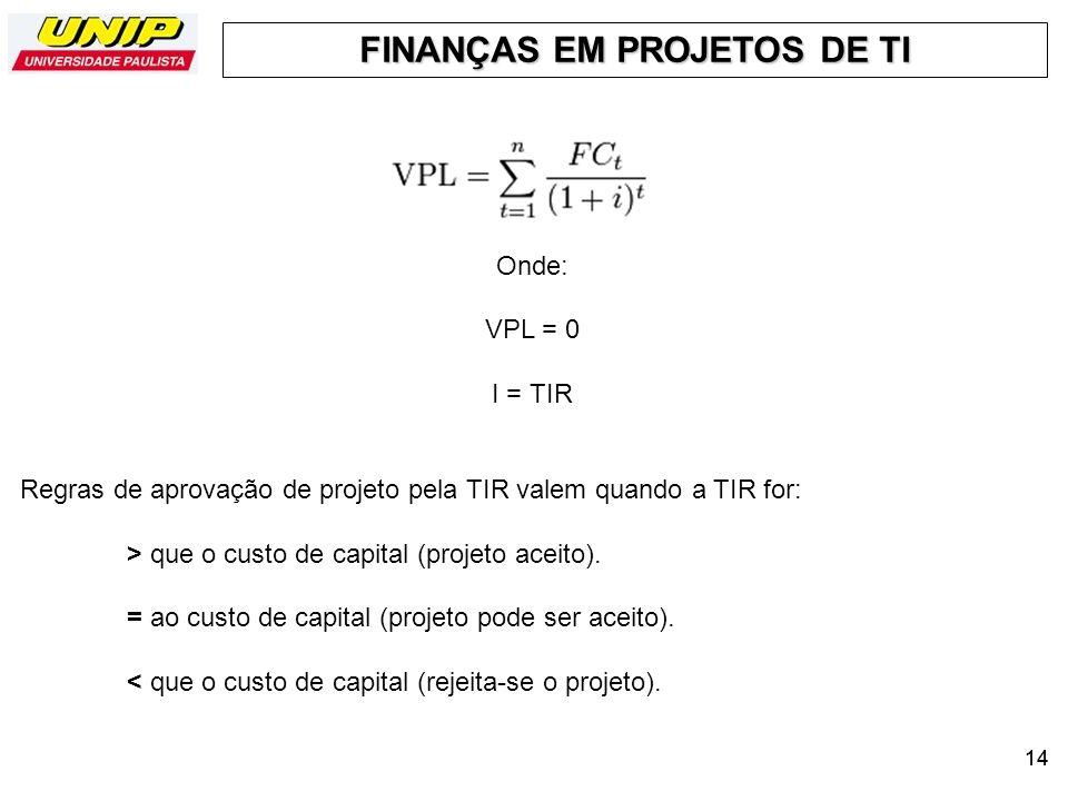 FINANÇAS EM PROJETOS DE TI 14 Onde: VPL = 0 I = TIR Regras de aprovação de projeto pela TIR valem quando a TIR for: > que o custo de capital (projeto