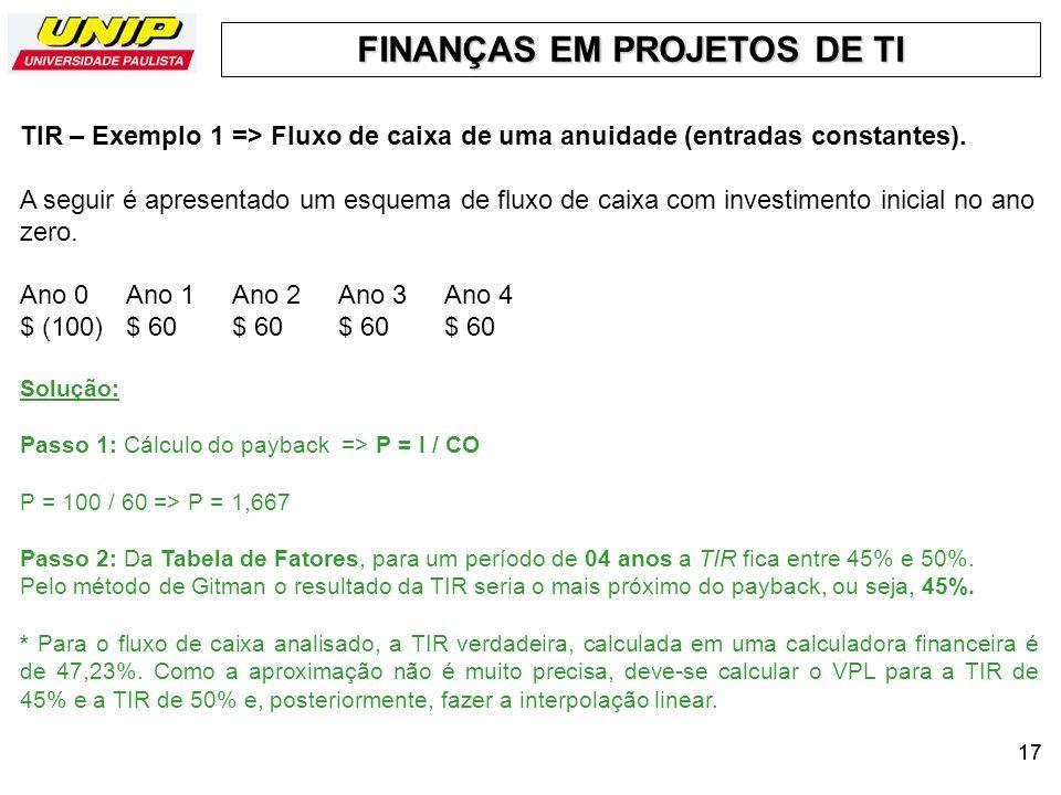 FINANÇAS EM PROJETOS DE TI 17 TIR – Exemplo 1 => Fluxo de caixa de uma anuidade (entradas constantes). A seguir é apresentado um esquema de fluxo de c