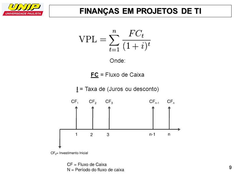FINANÇAS EM PROJETOS DE TI 99 Onde: FC = Fluxo de Caixa I = Taxa de (Juros ou desconto)