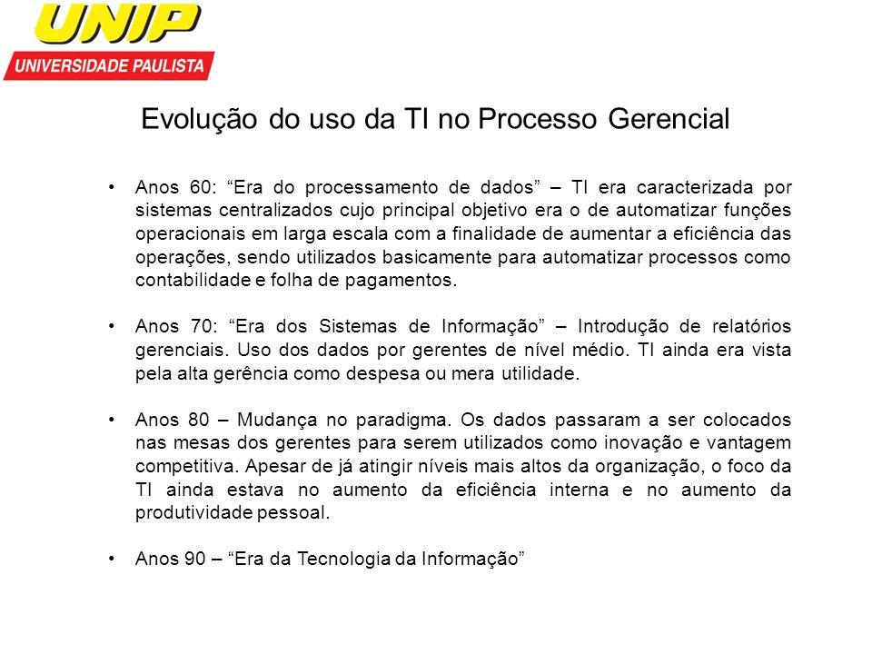 Evolução do uso da TI no Processo Gerencial Anos 60: Era do processamento de dados – TI era caracterizada por sistemas centralizados cujo principal ob