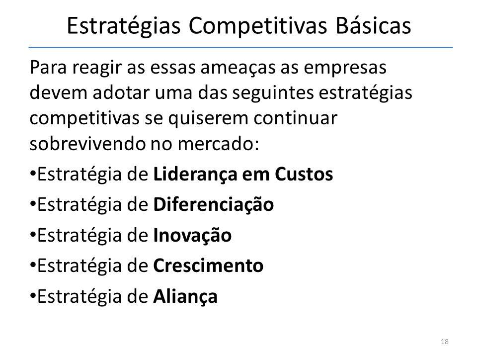 Estratégias Competitivas Básicas Para reagir as essas ameaças as empresas devem adotar uma das seguintes estratégias competitivas se quiserem continua