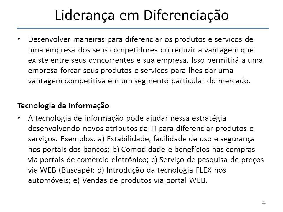 Liderança em Diferenciação Desenvolver maneiras para diferenciar os produtos e serviços de uma empresa dos seus competidores ou reduzir a vantagem que