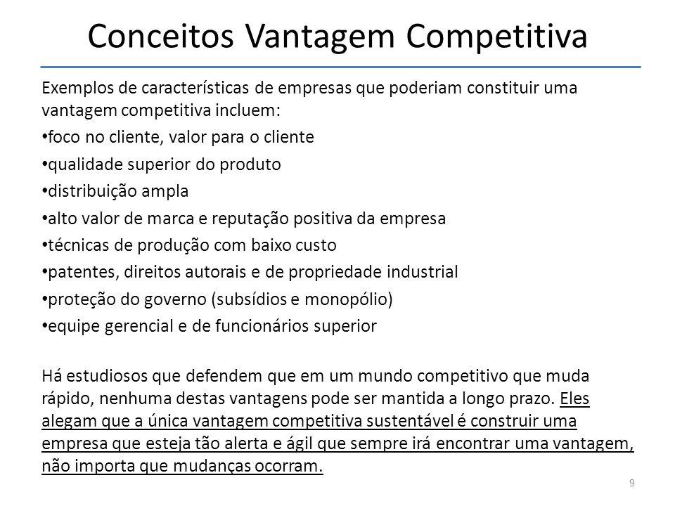 Conceitos Vantagem Competitiva Exemplos de características de empresas que poderiam constituir uma vantagem competitiva incluem: foco no cliente, valo