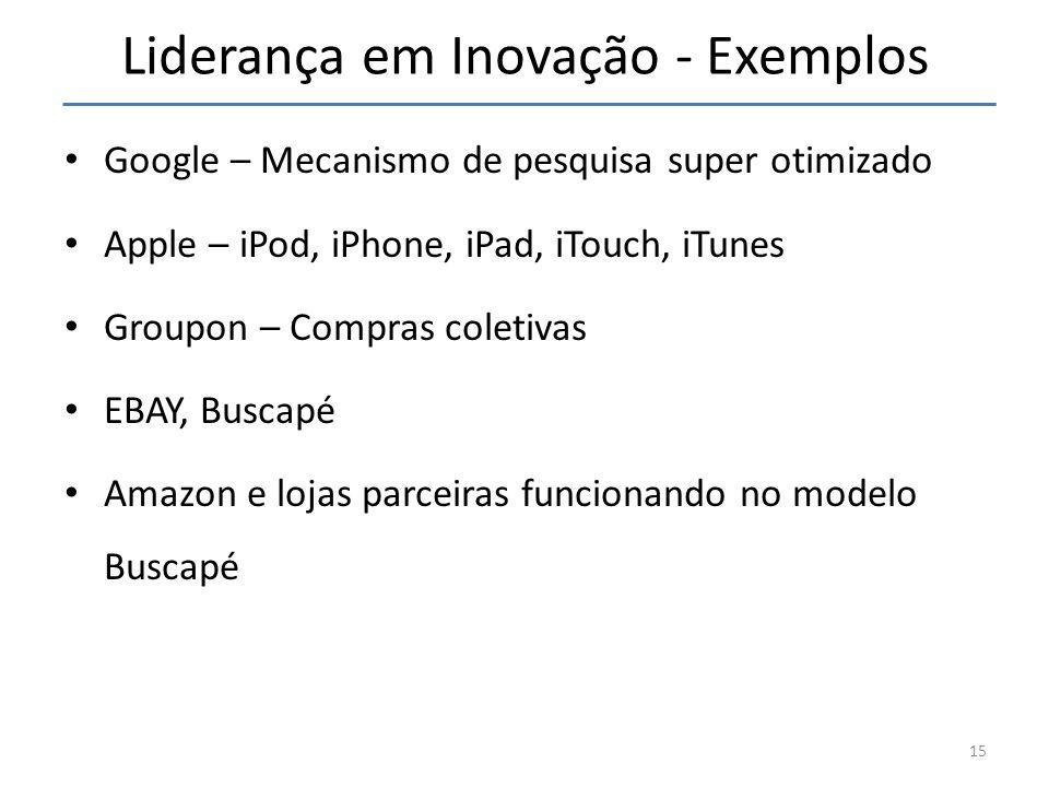 Liderança em Inovação - Exemplos Google – Mecanismo de pesquisa super otimizado Apple – iPod, iPhone, iPad, iTouch, iTunes Groupon – Compras coletivas