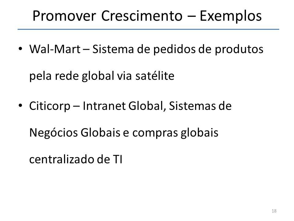 Promover Crescimento – Exemplos Wal-Mart – Sistema de pedidos de produtos pela rede global via satélite Citicorp – Intranet Global, Sistemas de Negóci
