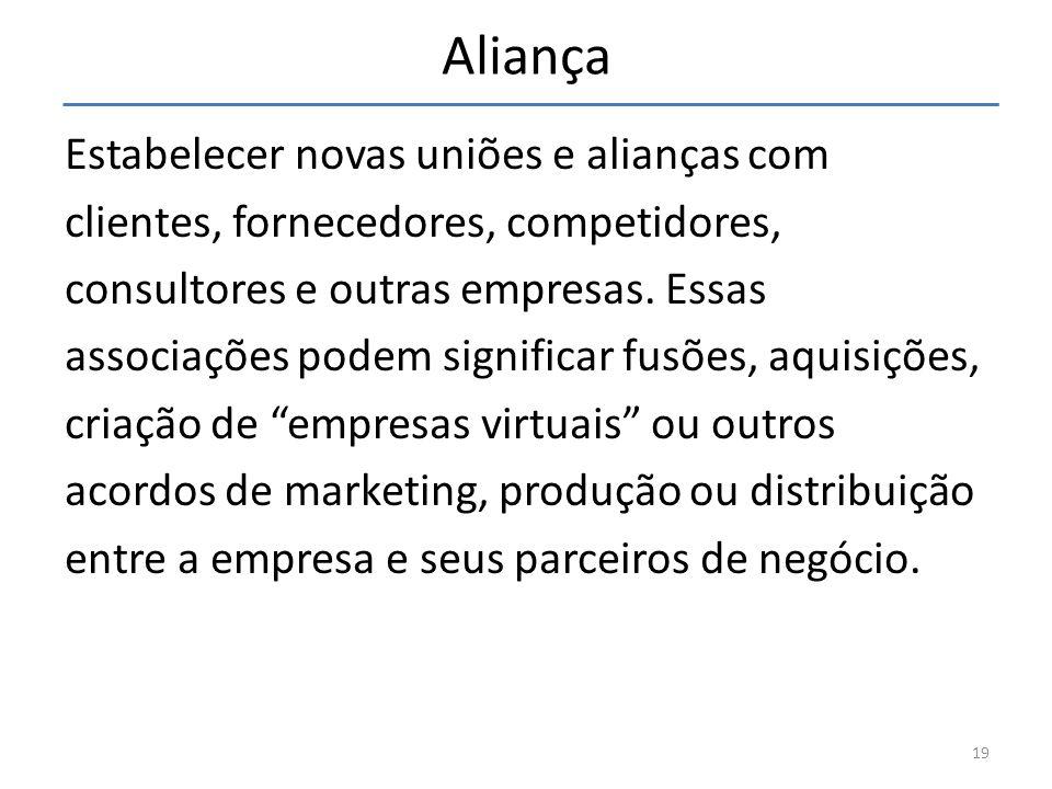 Aliança Estabelecer novas uniões e alianças com clientes, fornecedores, competidores, consultores e outras empresas. Essas associações podem significa