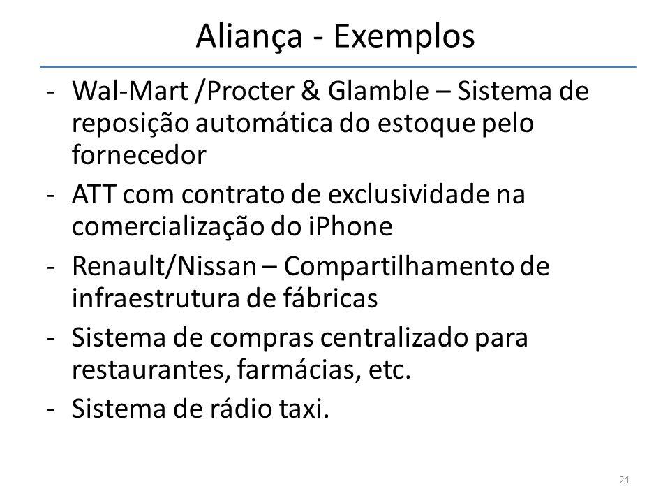 Aliança - Exemplos -Wal-Mart /Procter & Glamble – Sistema de reposição automática do estoque pelo fornecedor -ATT com contrato de exclusividade na com