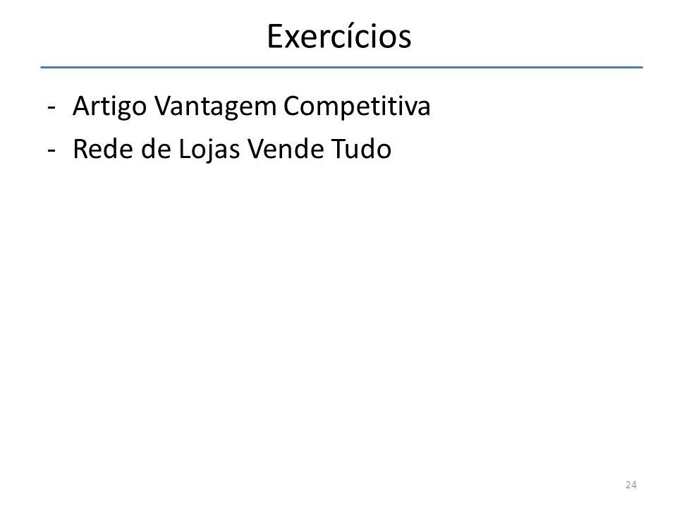 Exercícios -Artigo Vantagem Competitiva -Rede de Lojas Vende Tudo 24